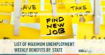 benefits, unemployment, state