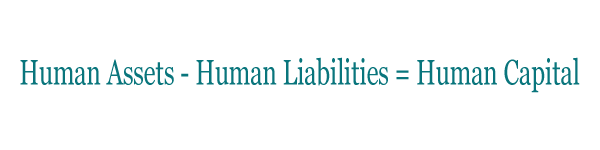 formula for human capital