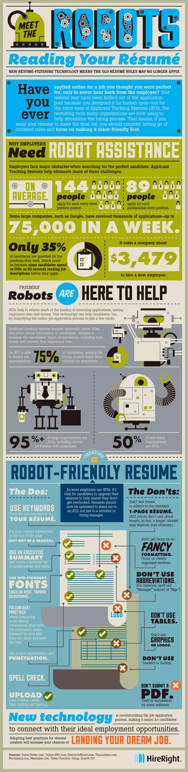 how-impress-robots-reading-resume-infographic
