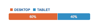 tablet-use