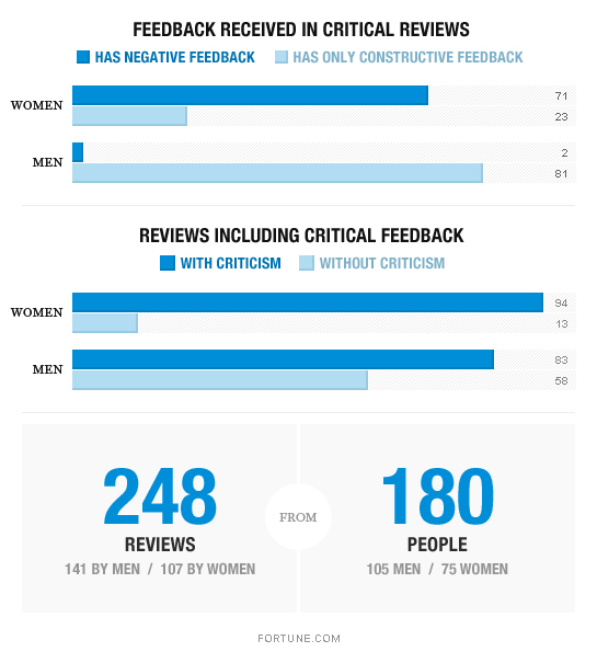 performance-reviews-graphic1