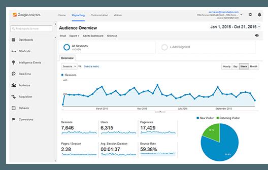 recruiting google analytics, career site analytics, google analytics career site