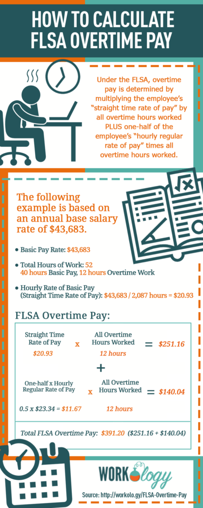 how to calculate FLSA overtime